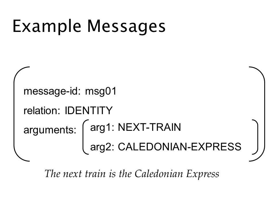 Example Messages message-id: msg01 relation: IDENTITY arguments: arg1: NEXT-TRAIN arg2: CALEDONIAN-EXPRESS The next train is the Caledonian Express