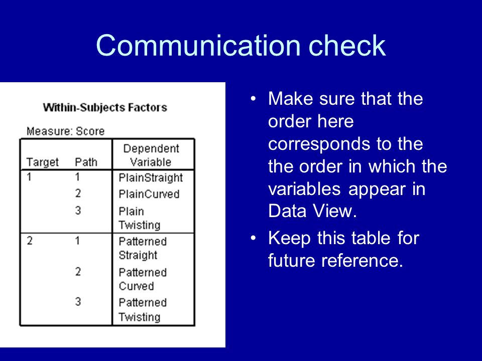 Communication check Make sure that the order here corresponds to the the order in which the variables appear in Data View.