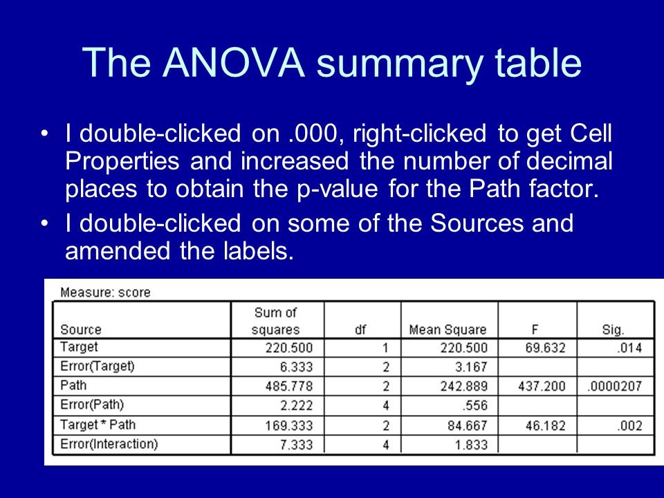 The ANOVA summary table I double-clicked on.000, right-clicked to get Cell Properties and increased the number of decimal places to obtain the p-value for the Path factor.