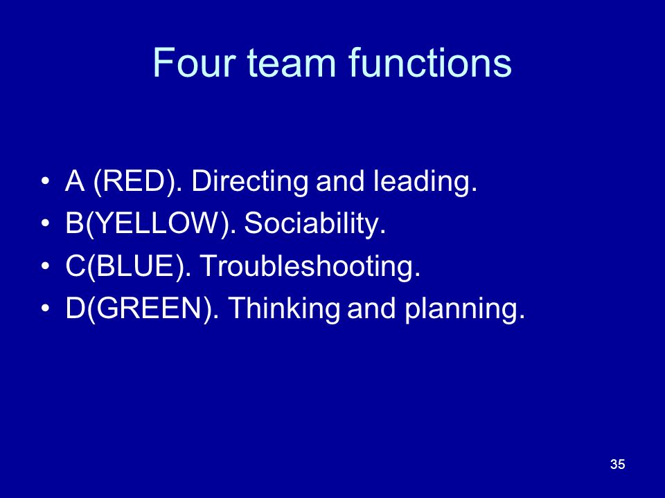 35 Four team functions A (RED). Directing and leading.