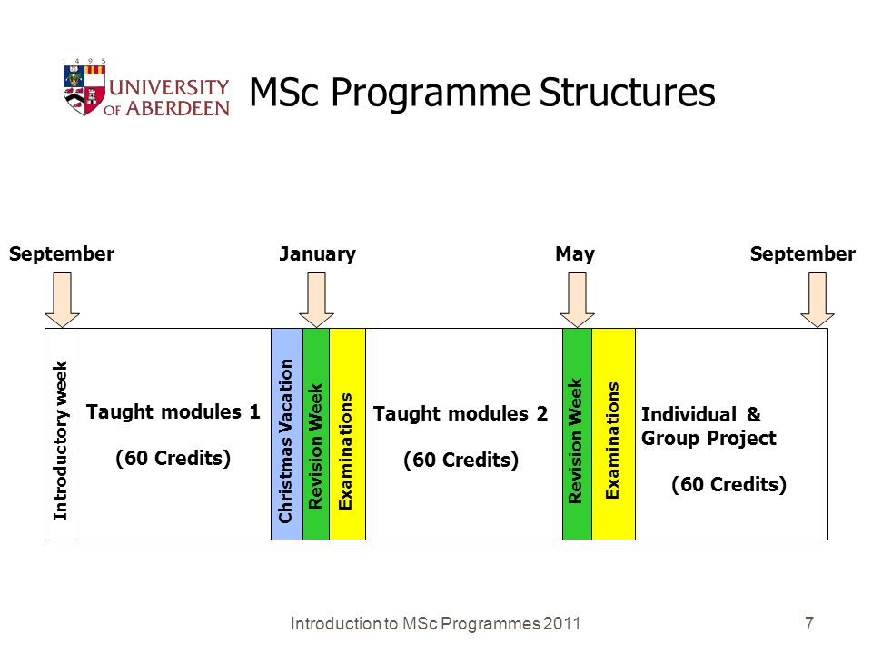 Introduction to MSc Programmes 20117 MSc Programme Structures Christmas Vacation Revision Week Examinations Introductory week Revision Week Examinations Taught modules 1 (60 Credits) Taught modules 2 (60 Credits) Individual & Group Project (60 Credits) September MayJanuary