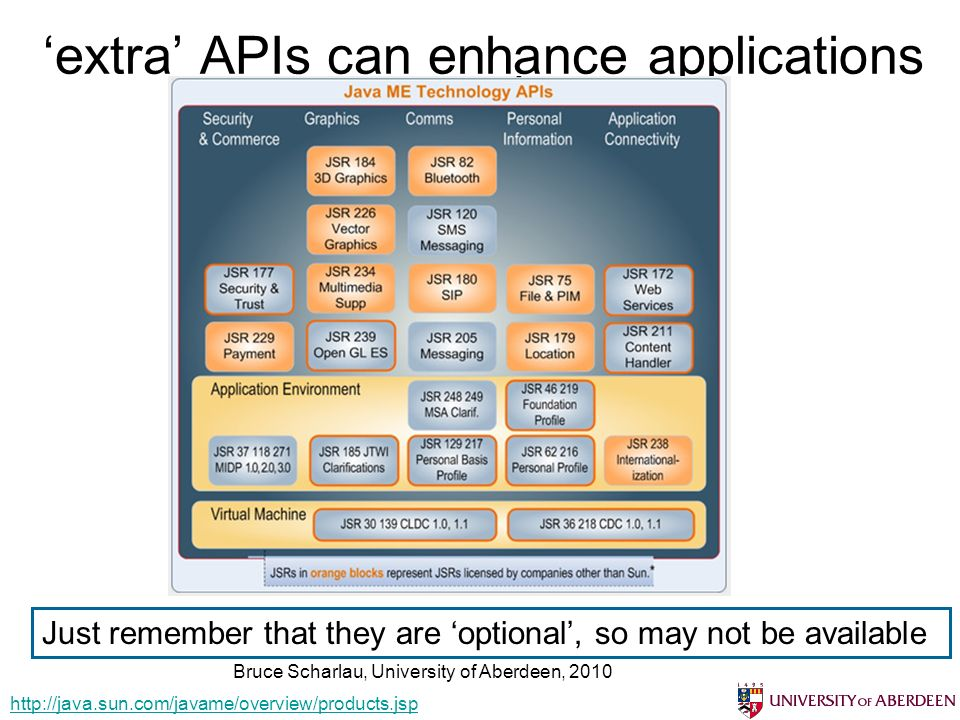 Bruce Scharlau, University of Aberdeen, 2010 extra APIs can enhance applications Just remember that they are optional, so may not be available http://java.sun.com/javame/overview/products.jsp