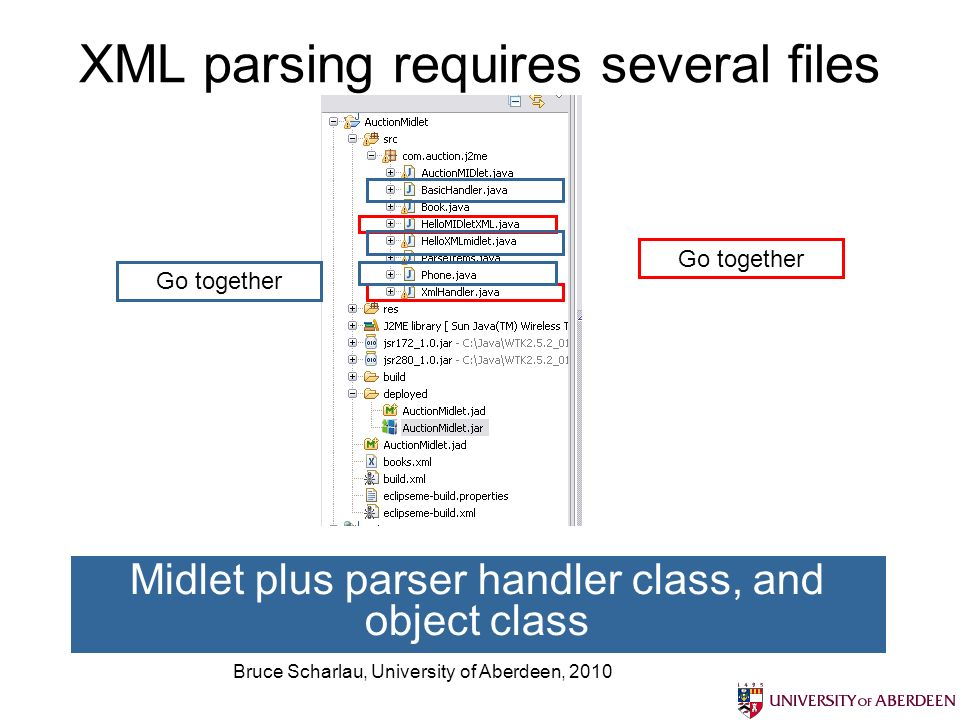 Bruce Scharlau, University of Aberdeen, 2010 XML parsing requires several files Go together Midlet plus parser handler class, and object class