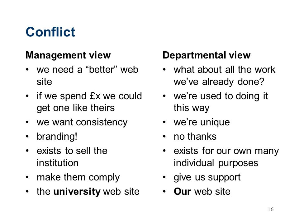 16 Conflict Management view we need a better web site if we spend £x we could get one like theirs we want consistency branding.