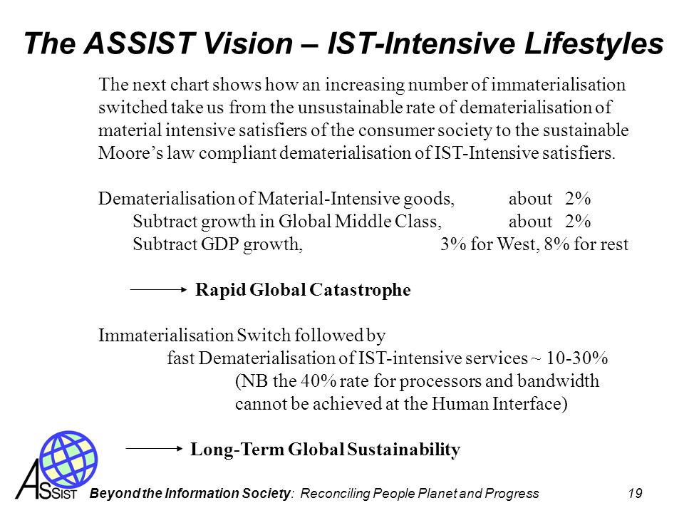 Beyond the Information Society: Reconciling People Planet and Progress 19 The ASSIST Vision – IST-Intensive Lifestyles The next chart shows how an increasing number of immaterialisation switched take us from the unsustainable rate of dematerialisation of material intensive satisfiers of the consumer society to the sustainable Moores law compliant dematerialisation of IST-Intensive satisfiers.
