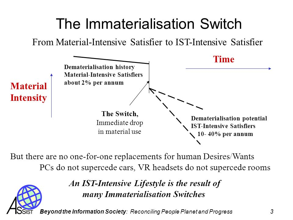 Beyond the Information Society: Reconciling People Planet and Progress 3 The Immaterialisation Switch From Material-Intensive Satisfier to IST-Intensive Satisfier Material Intensity Time But there are no one-for-one replacements for human Desires/Wants PCs do not supercede cars, VR headsets do not supercede rooms Dematerialisation history Material-Intensive Satisfiers about 2% per annum Dematerialisation potential IST-Intensive Satisfiers 10- 40% per annum The Switch, Immediate drop in material use An IST-Intensive Lifestyle is the result of many Immaterialisation Switches