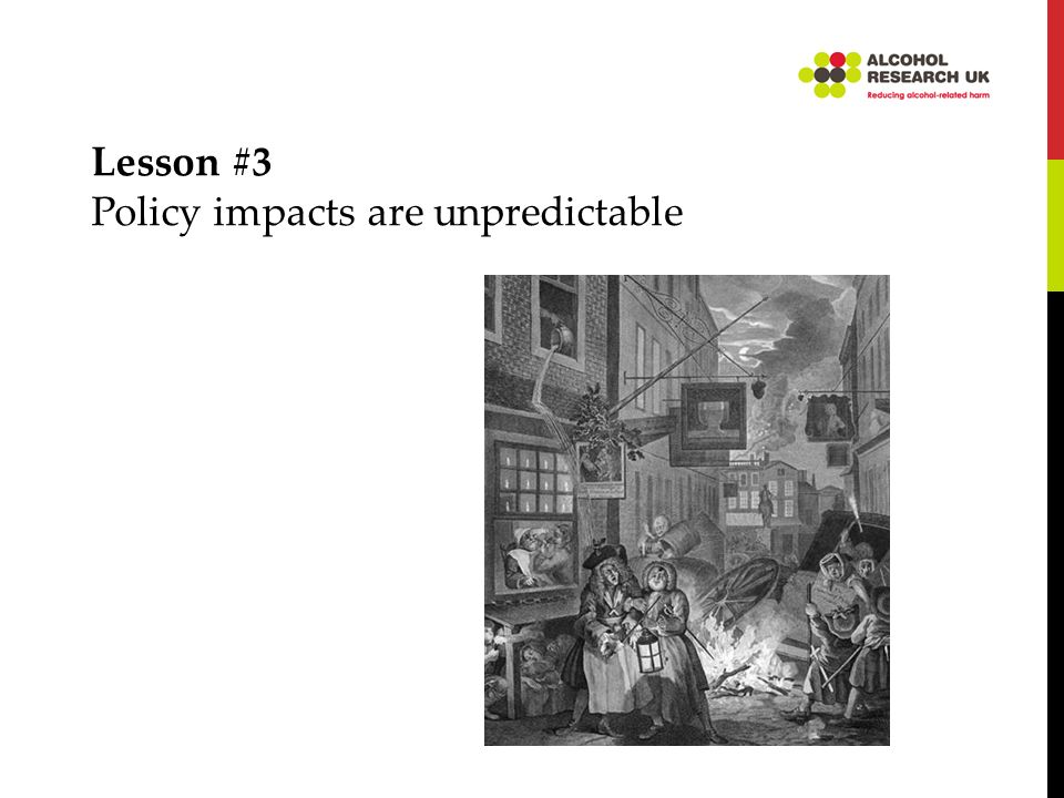 Lesson #3 Policy impacts are unpredictable