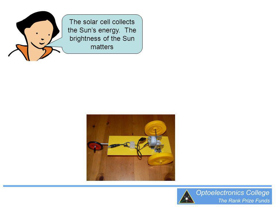 The solar cell collects the Suns energy. The brightness of the Sun matters