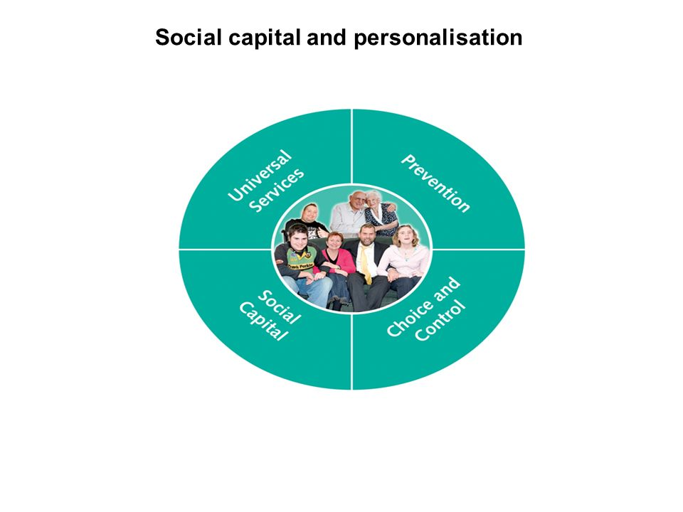 Social capital and personalisation
