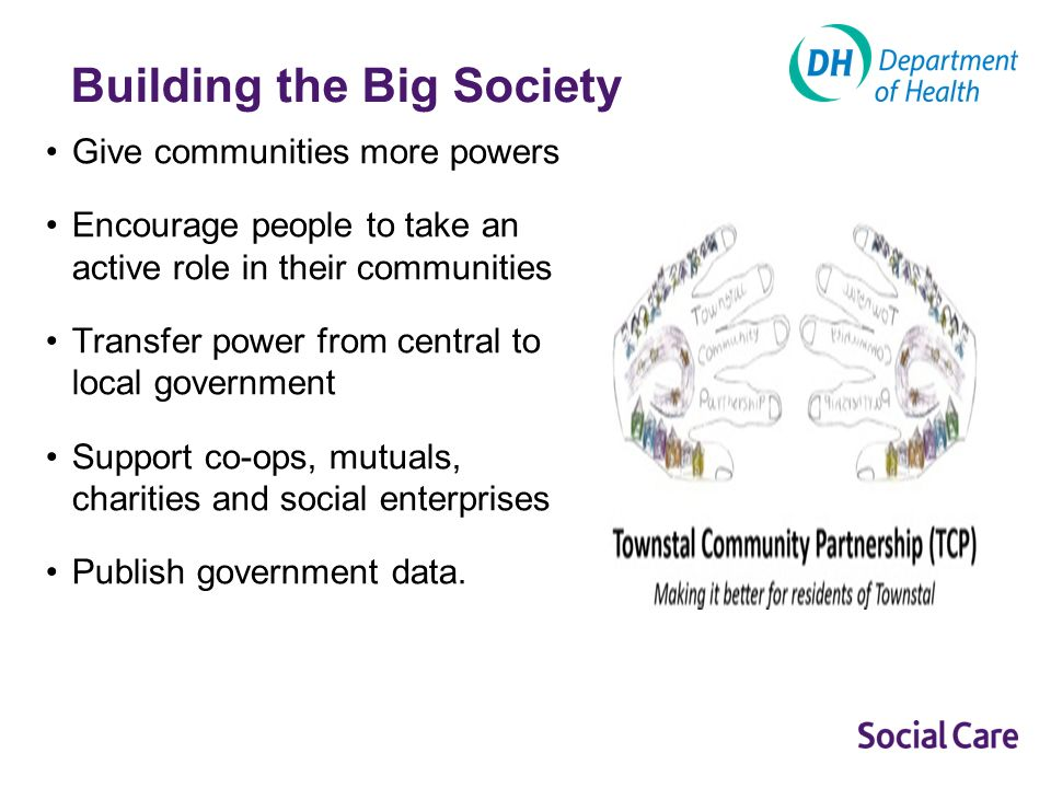 Building the Big Society Give communities more powers Encourage people to take an active role in their communities Transfer power from central to local government Support co-ops, mutuals, charities and social enterprises Publish government data.