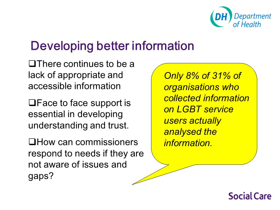 Only 8% of 31% of organisations who collected information on LGBT service users actually analysed the information.