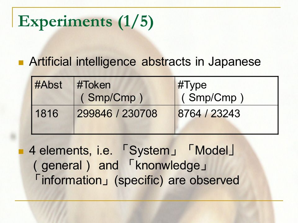 Experiments (1/5) Artificial intelligence abstracts in Japanese 4 elements, i.e.