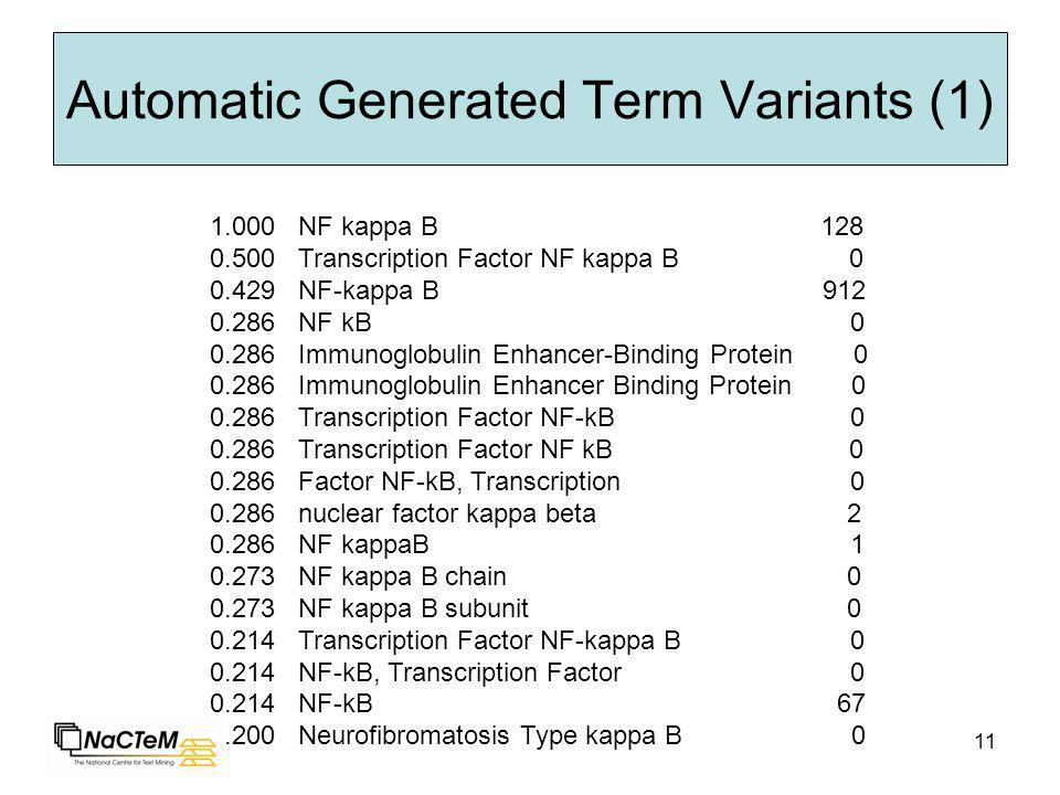 11 Automatic Generated Term Variants (1) 1.000 NF kappa B 128 0.500 Transcription Factor NF kappa B 0 0.429 NF-kappa B 912 0.286 NF kB 0 0.286 Immunoglobulin Enhancer-Binding Protein 0 0.286 Immunoglobulin Enhancer Binding Protein 0 0.286 Transcription Factor NF-kB 0 0.286 Transcription Factor NF kB 0 0.286 Factor NF-kB, Transcription 0 0.286 nuclear factor kappa beta 2 0.286 NF kappaB 1 0.273 NF kappa B chain 0 0.273 NF kappa B subunit 0 0.214 Transcription Factor NF-kappa B 0 0.214 NF-kB, Transcription Factor 0 0.214 NF-kB 67 0.200 Neurofibromatosis Type kappa B 0