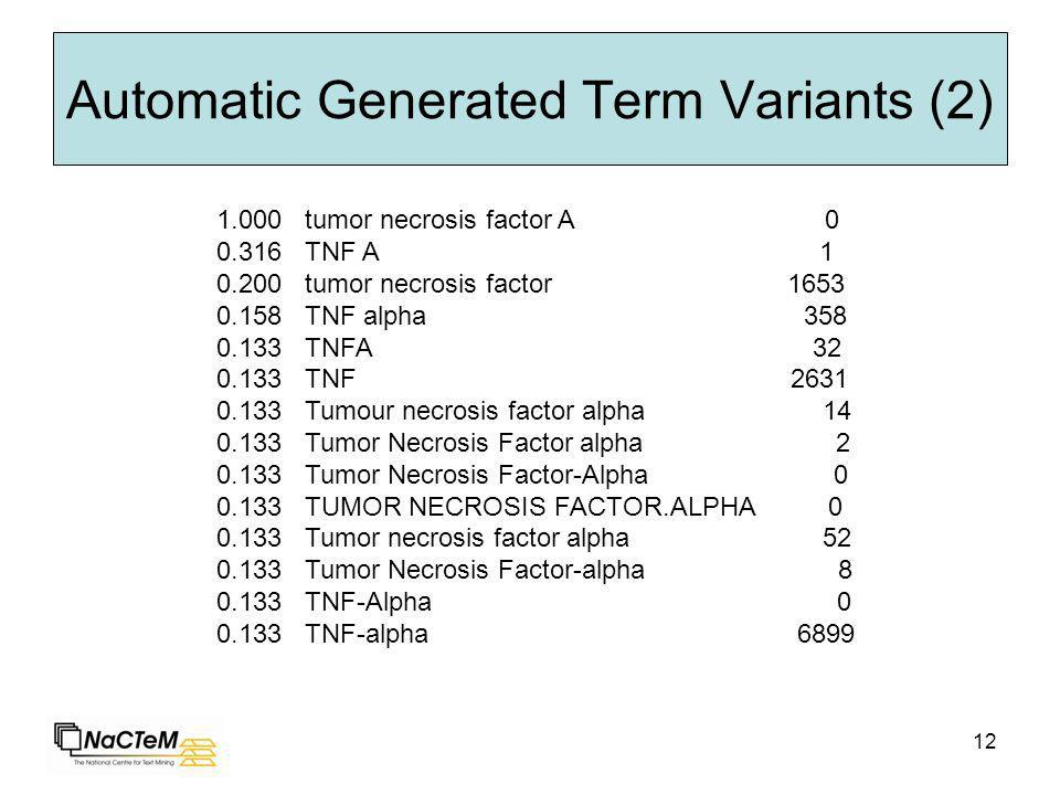 12 Automatic Generated Term Variants (2) 1.000 tumor necrosis factor A 0 0.316 TNF A 1 0.200 tumor necrosis factor 1653 0.158 TNF alpha 358 0.133 TNFA 32 0.133 TNF 2631 0.133 Tumour necrosis factor alpha 14 0.133 Tumor Necrosis Factor alpha 2 0.133 Tumor Necrosis Factor-Alpha 0 0.133 TUMOR NECROSIS FACTOR.ALPHA 0 0.133 Tumor necrosis factor alpha 52 0.133 Tumor Necrosis Factor-alpha 8 0.133 TNF-Alpha 0 0.133 TNF-alpha 6899