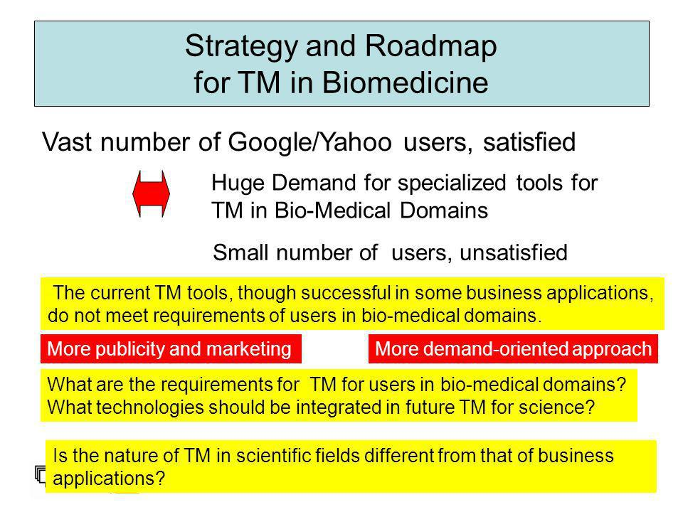 3 Strategy and Roadmap for TM in Biomedicine Vast number of Google/Yahoo users, satisfied Small number of users, unsatisfied Huge Demand for specialized tools for TM in Bio-Medical Domains The current TM tools, though successful in some business applications, do not meet requirements of users in bio-medical domains.