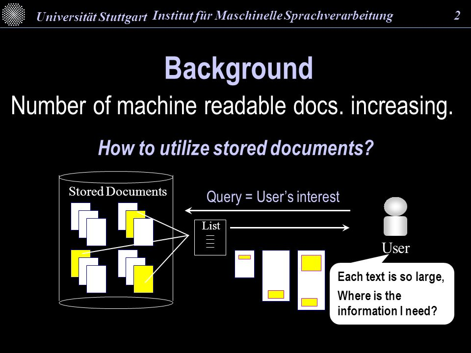 Number of machine readable docs. increasing. Background How to utilize stored documents.