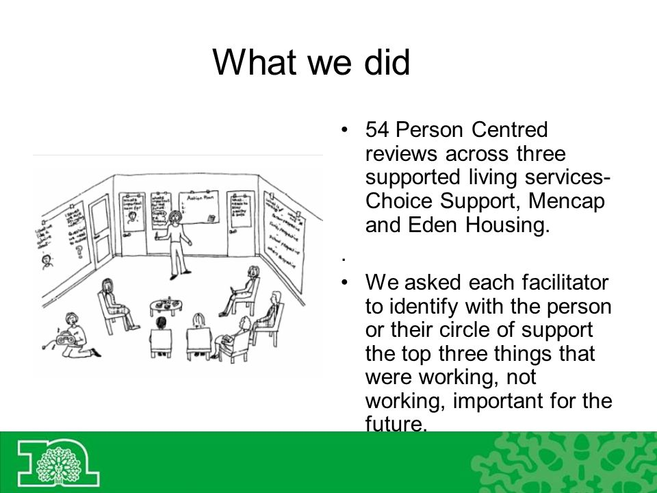 What we did 54 Person Centred reviews across three supported living services- Choice Support, Mencap and Eden Housing..
