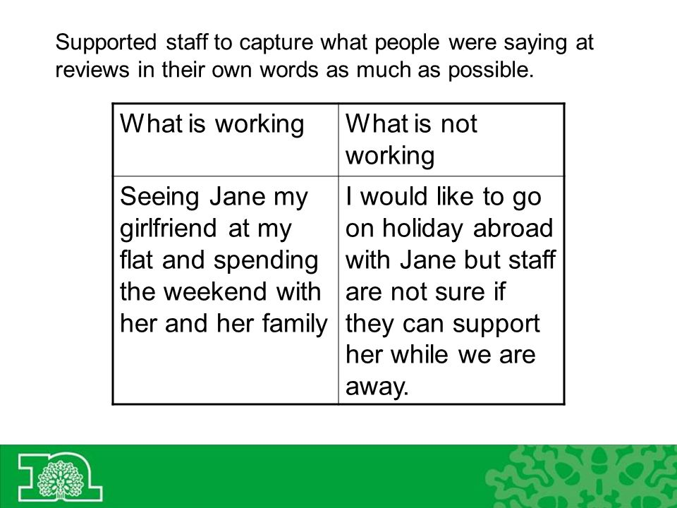 Supported staff to capture what people were saying at reviews in their own words as much as possible.