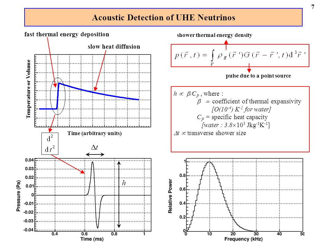 Acoustic Detection of UHE Neutrinos Time (arbitrary units) Temperature or Volume fast thermal energy deposition slow heat diffusion t h shower thermal energy density pulse due to a point source h C P, where : coefficient of thermal expansivity [O(10 -4 ) K -1 for water] C P = specific heat capacity [water : 3.8 10 3 Jkg -1 K -1 ] t transverse shower size 7