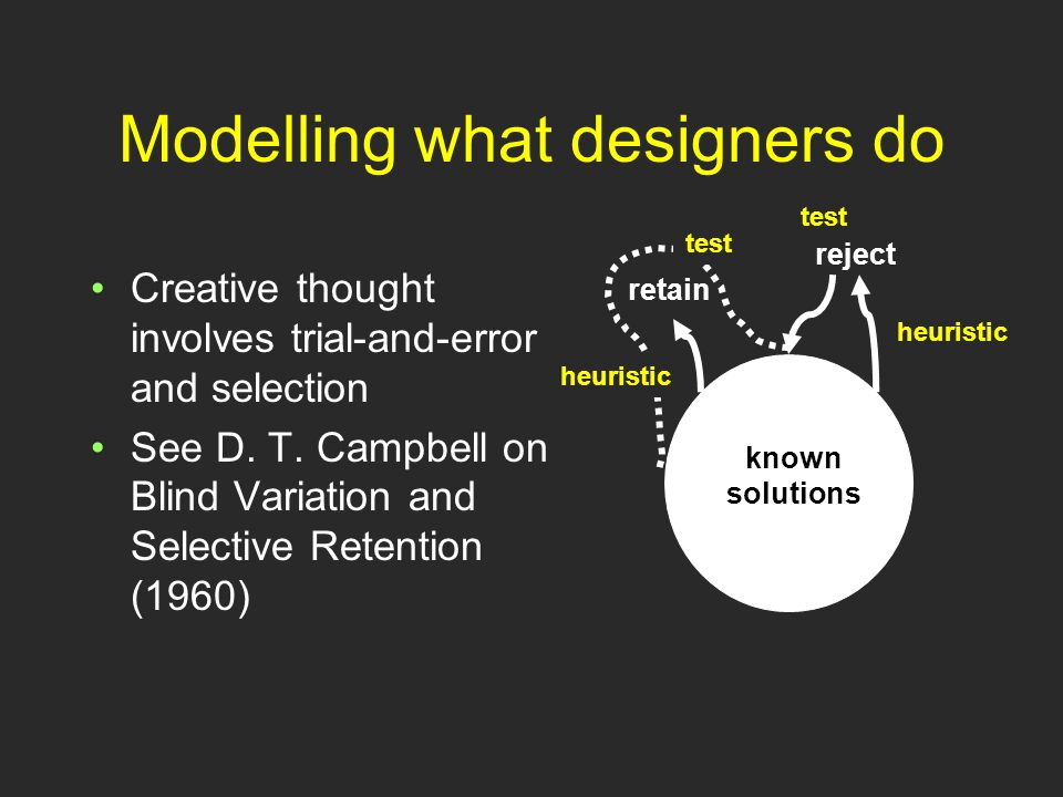 Modelling what designers do Creative thought involves trial-and-error and selection See D.
