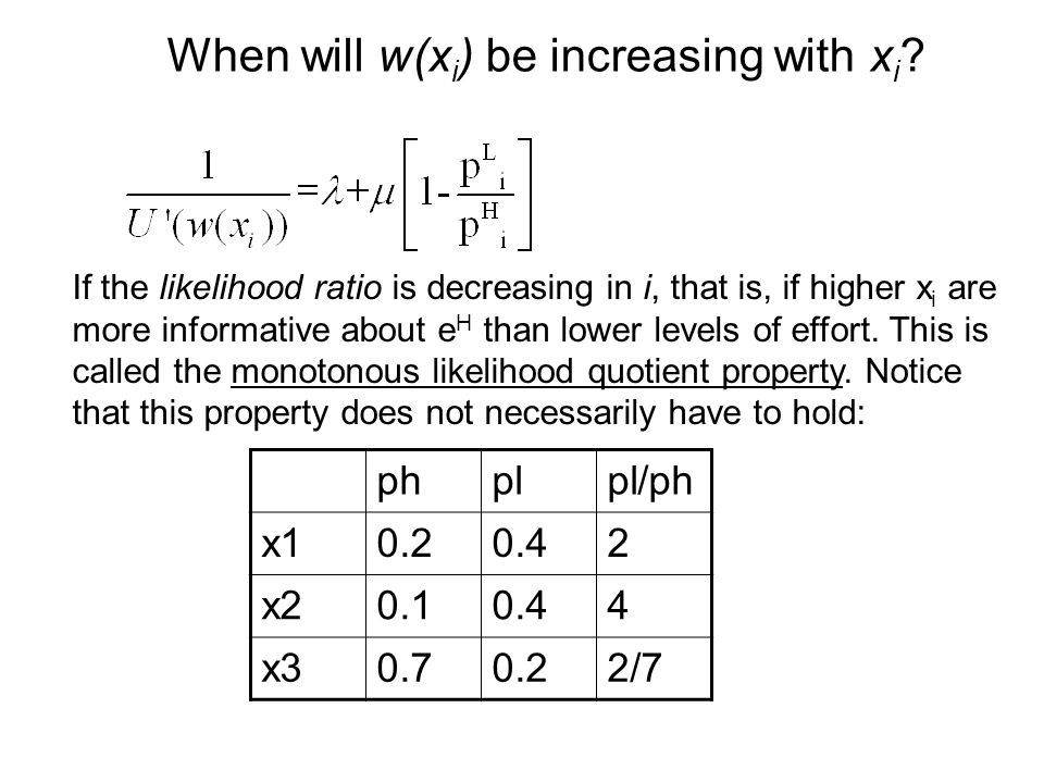 When will w(x i ) be increasing with x i .