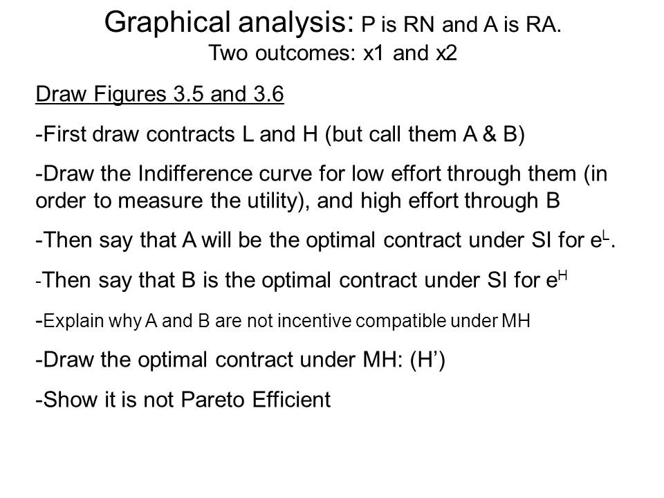 Draw Figures 3.5 and 3.6 -First draw contracts L and H (but call them A & B) -Draw the Indifference curve for low effort through them (in order to measure the utility), and high effort through B -Then say that A will be the optimal contract under SI for e L.