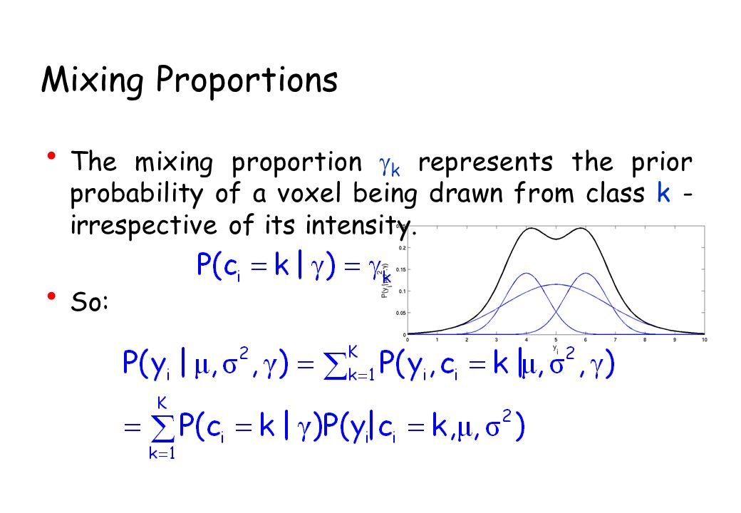 Mixing Proportions The mixing proportion k represents the prior probability of a voxel being drawn from class k - irrespective of its intensity.