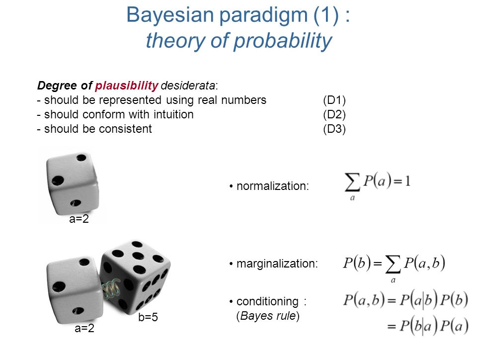 Bayesian paradigm (1) : theory of probability Degree of plausibility desiderata: - should be represented using real numbers(D1) - should conform with intuition(D2) - should be consistent(D3) a=2 b=5 a=2 normalization: marginalization: conditioning : (Bayes rule)