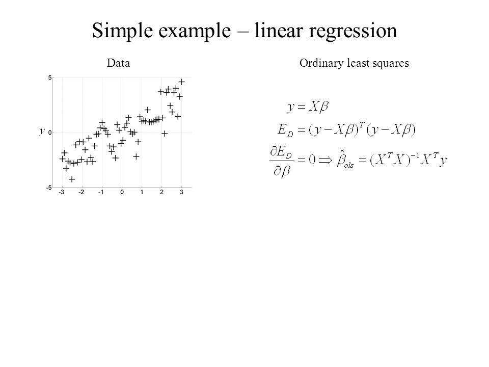 Simple example – linear regression DataOrdinary least squares