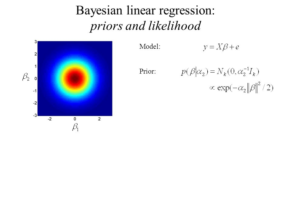 Bayesian linear regression: priors and likelihood Model: Prior: