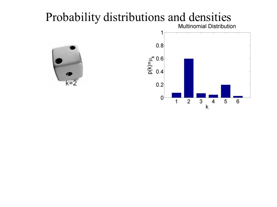 k=2 Probability distributions and densities