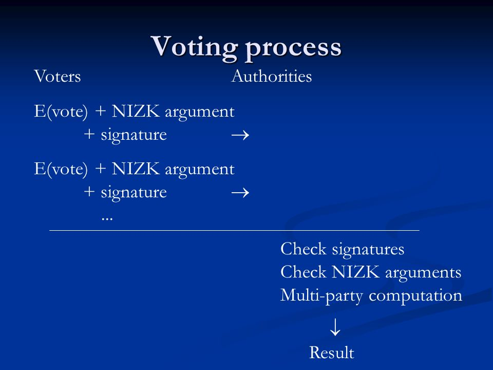 Voting process VotersAuthorities E(vote) + NIZK argument + signature E(vote) + NIZK argument + signature...