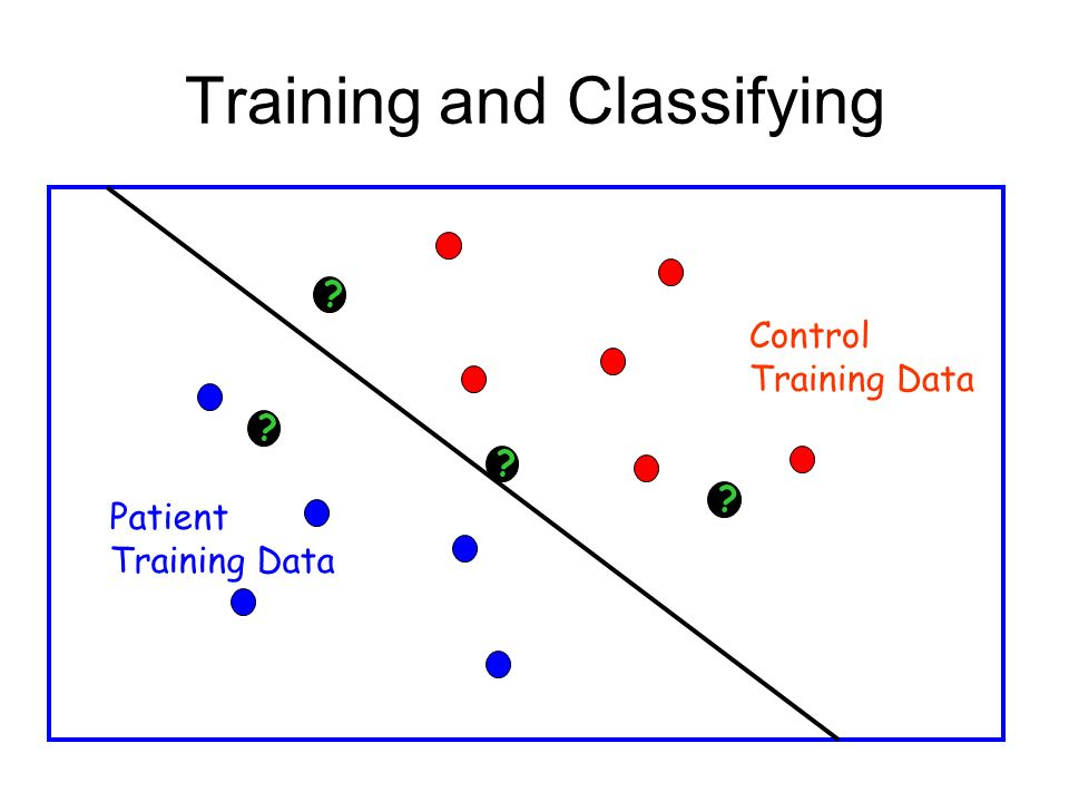 Training and Classifying Control Training Data Patient Training Data