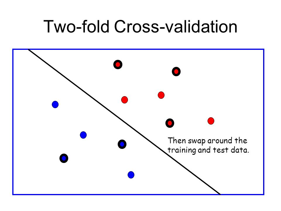 Two-fold Cross-validation Then swap around the training and test data.
