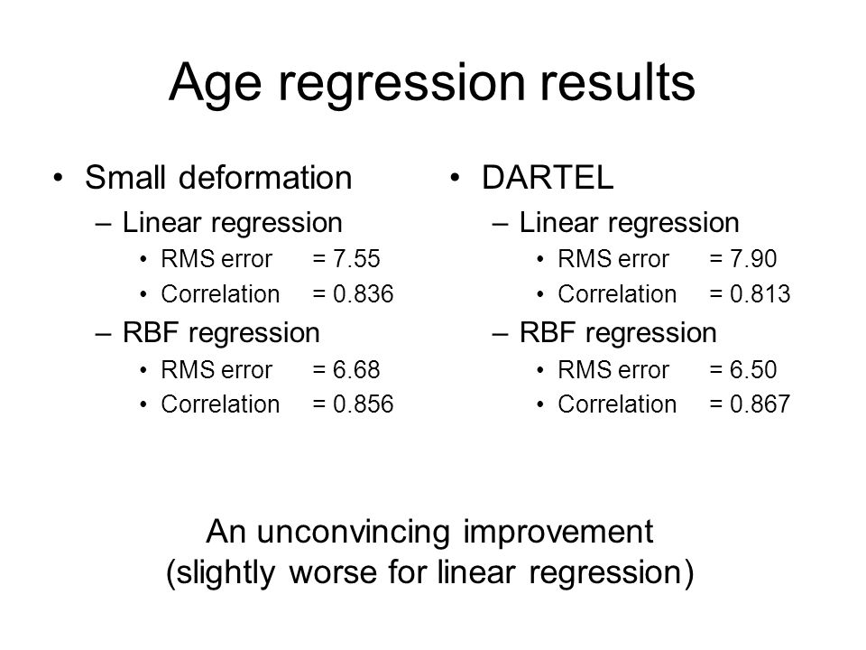 Age regression results Small deformation –Linear regression RMS error= 7.55 Correlation= 0.836 –RBF regression RMS error= 6.68 Correlation= 0.856 DARTEL –Linear regression RMS error= 7.90 Correlation= 0.813 –RBF regression RMS error= 6.50 Correlation= 0.867 An unconvincing improvement (slightly worse for linear regression)