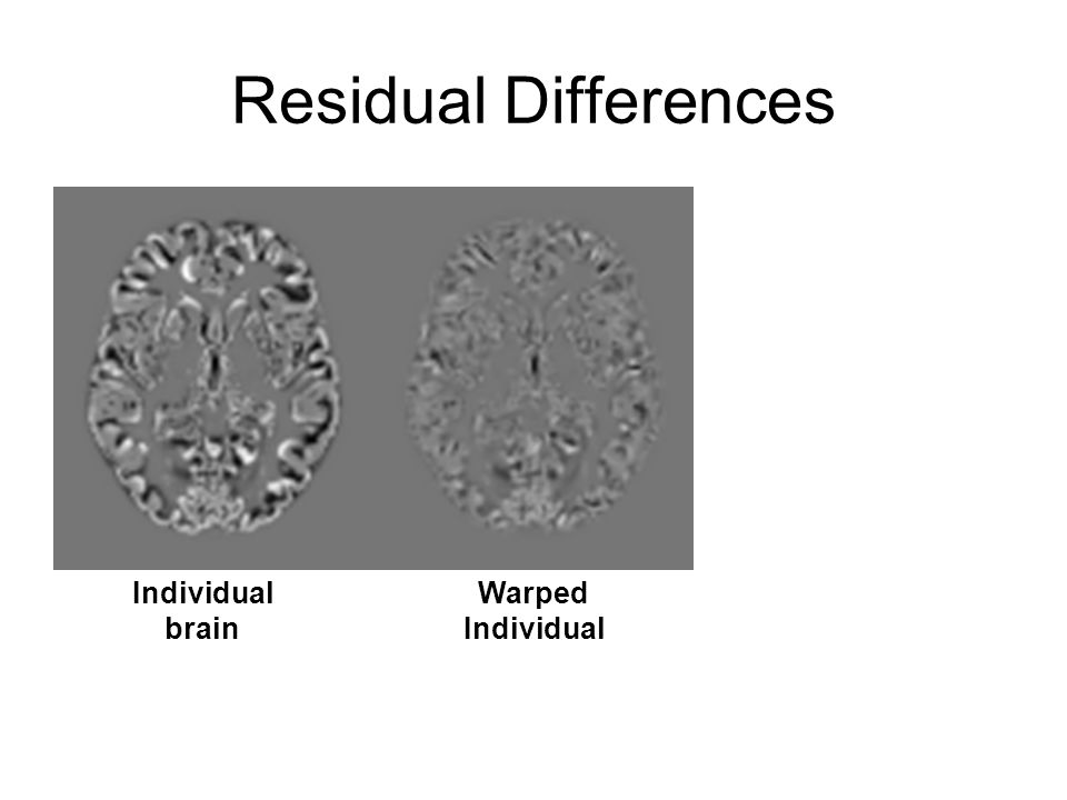 Residual Differences Individual brain Warped Individual