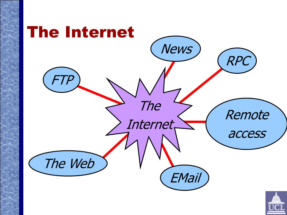 The Internet FTP  News The Web Remote access RPC The Internet