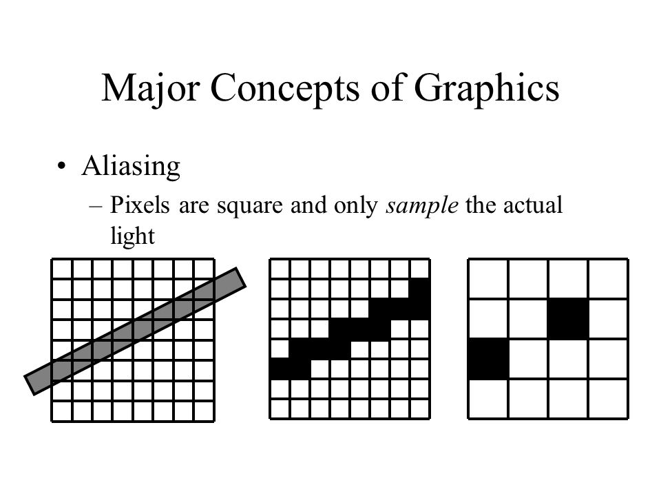 Major Concepts of Graphics Aliasing –Pixels are square and only sample the actual light