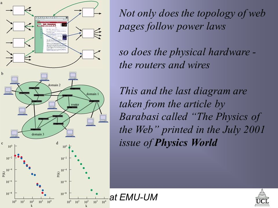 65 The Zipf Seminars at EMU-UM Not only does the topology of web pages follow power laws so does the physical hardware - the routers and wires This and the last diagram are taken from the article by Barabasi called The Physics of the Web printed in the July 2001 issue of Physics World