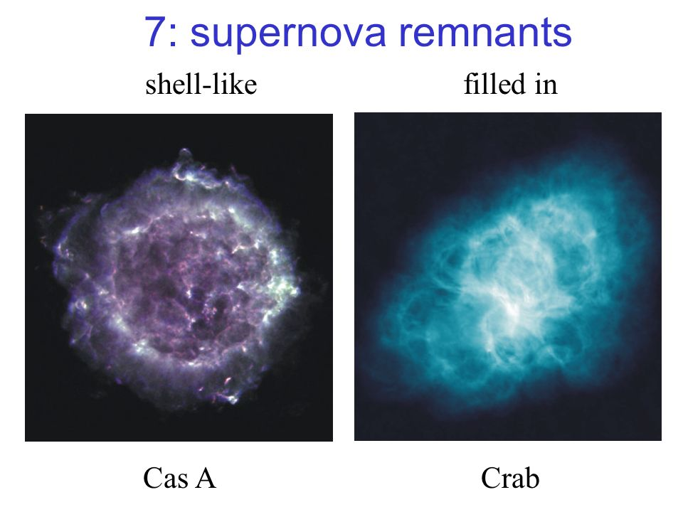 shell-like filled in Cas A Crab 7: supernova remnants
