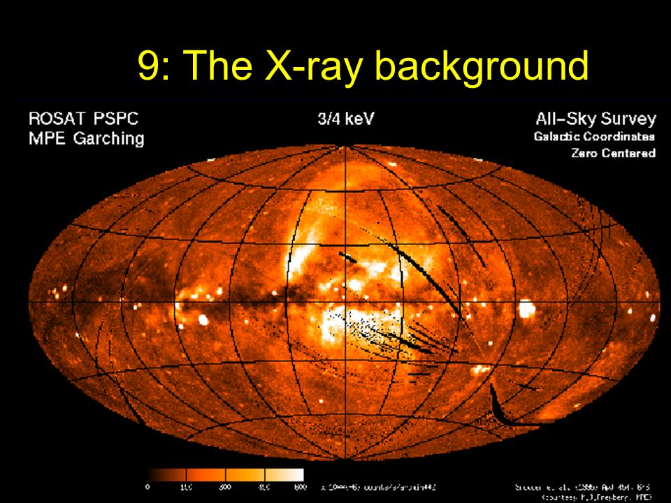 9: The X-ray background