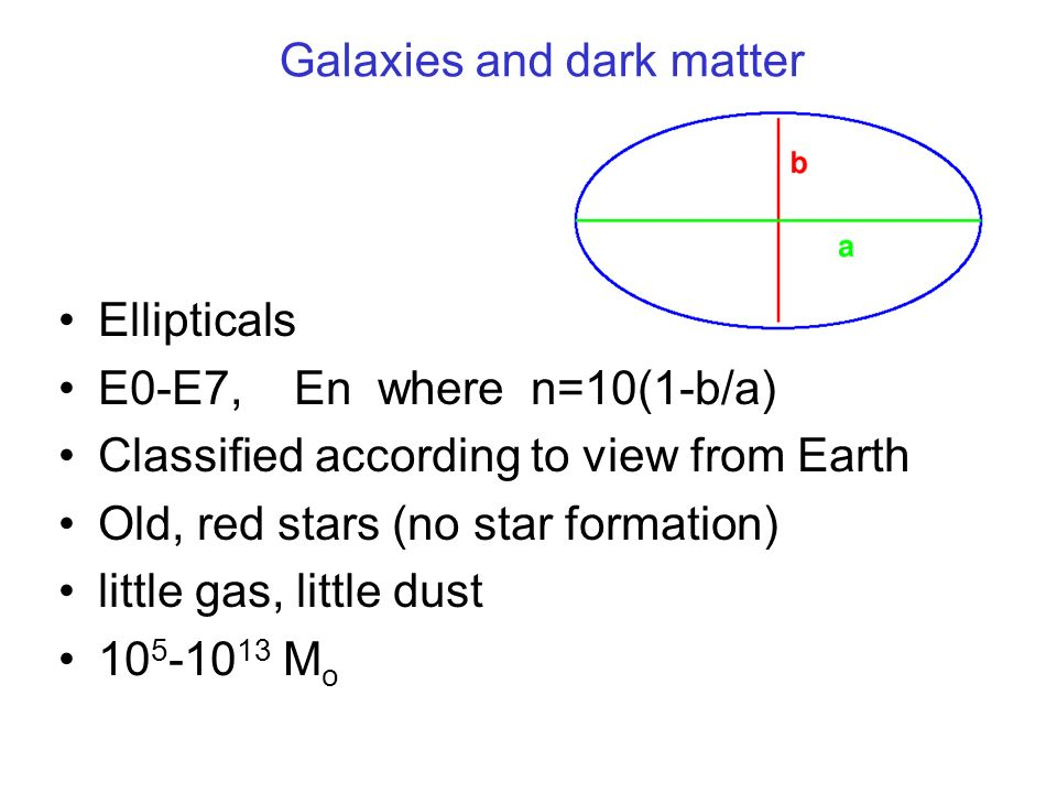 Galaxies and dark matter Ellipticals E0-E7, En where n=10(1-b/a) Classified according to view from Earth Old, red stars (no star formation) little gas, little dust 10 5 -10 13 M o