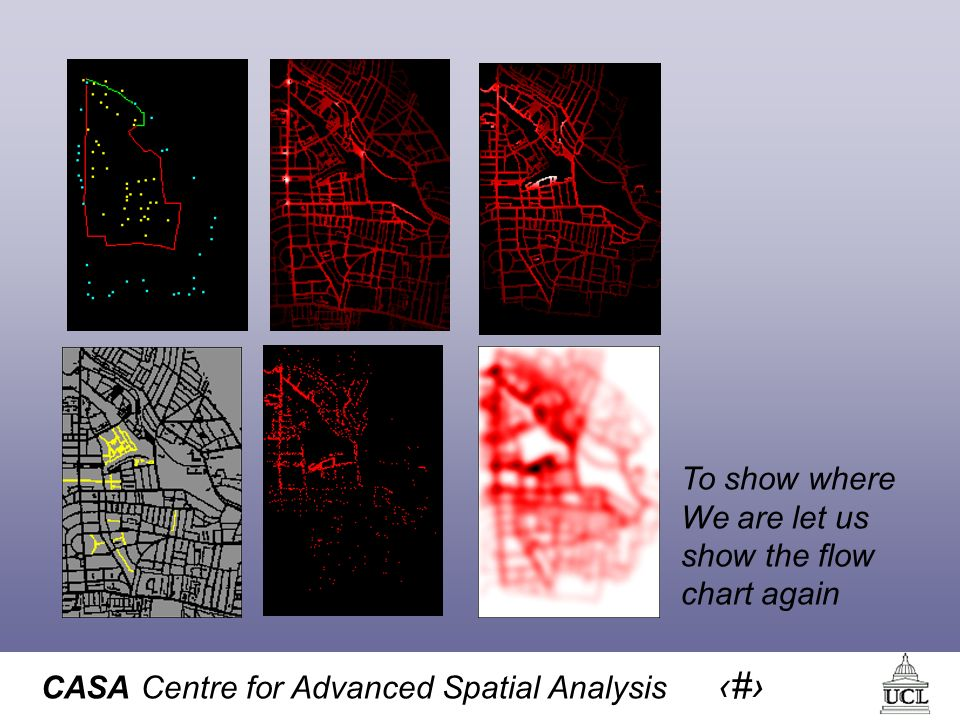 CASA Centre for Advanced Spatial Analysis 31 To show where We are let us show the flow chart again