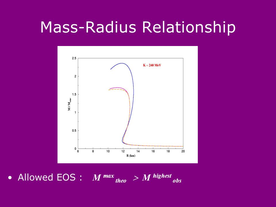 Mass-Radius Relationship Allowed EOS : M max theo M highest obs
