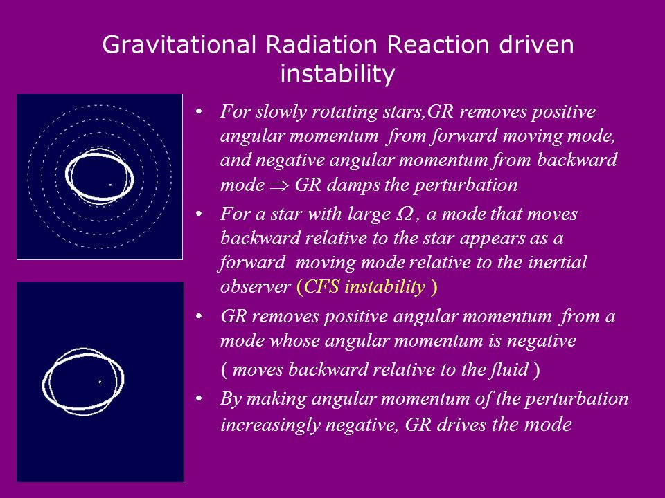 Gravitational Radiation Reaction driven instability For slowly rotating stars,GR removes positive angular momentum from forward moving mode, and negative angular momentum from backward mode GR damps the perturbation For a star with large, a mode that moves backward relative to the star appears as a forward moving mode relative to the inertial observer (CFS instability ) GR removes positive angular momentum from a mode whose angular momentum is negative ( moves backward relative to the fluid ) By making angular momentum of the perturbation increasingly negative, GR drives the mode