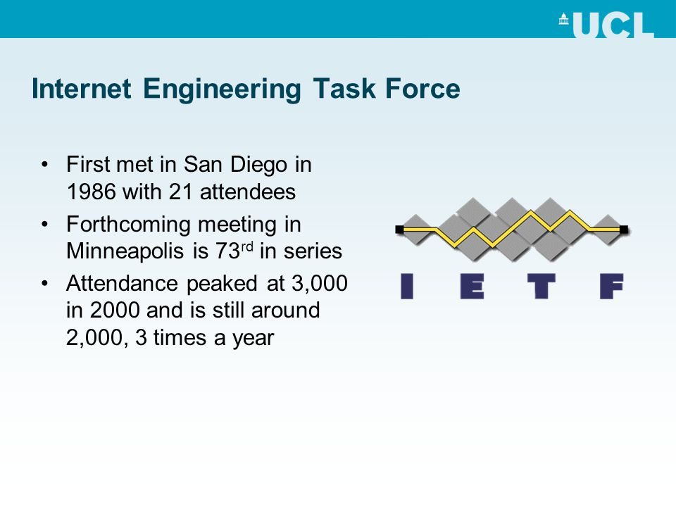 Internet Engineering Task Force First met in San Diego in 1986 with 21 attendees Forthcoming meeting in Minneapolis is 73 rd in series Attendance peaked at 3,000 in 2000 and is still around 2,000, 3 times a year