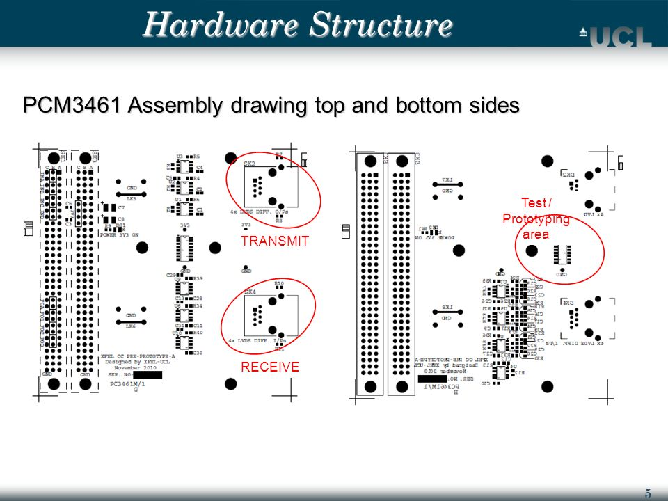 5 Hardware Structure PCM3461 Assembly drawing top and bottom sides RECEIVE TRANSMIT Test / Prototyping area