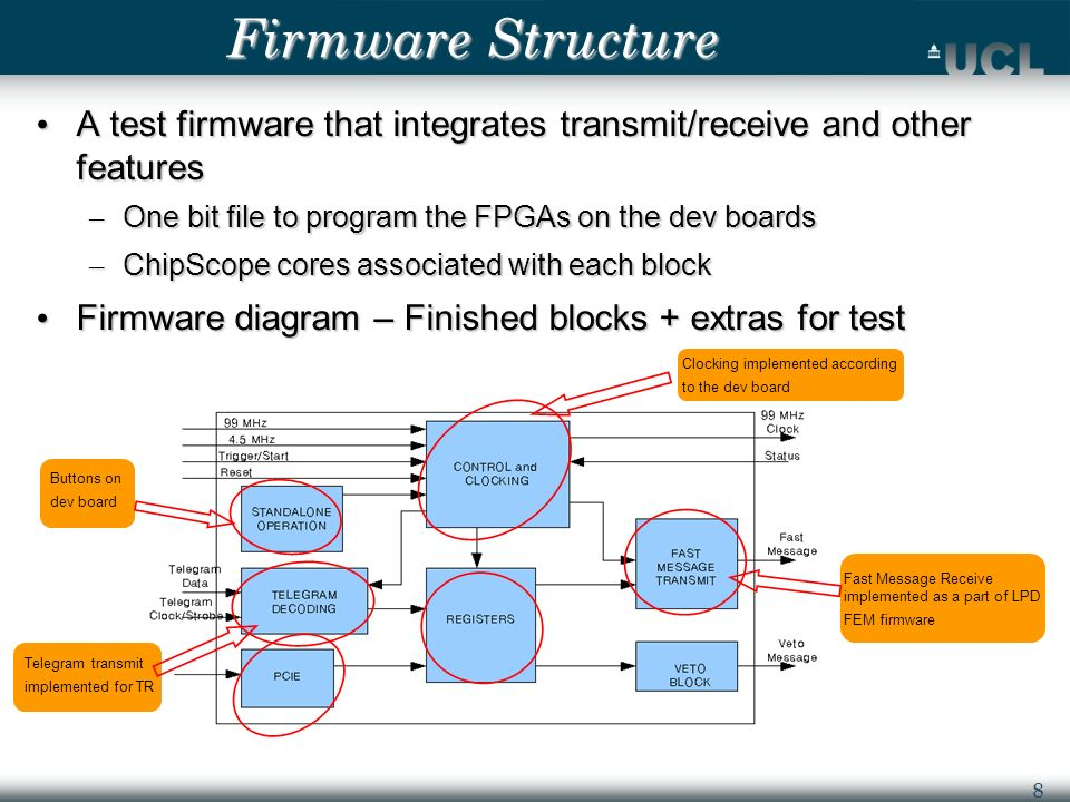 8 Firmware Structure A test firmware that integrates transmit/receive and other features A test firmware that integrates transmit/receive and other features – One bit file to program the FPGAs on the dev boards – ChipScope cores associated with each block Firmware diagram – Finished blocks + extras for test Firmware diagram – Finished blocks + extras for test Clocking implemented according to the dev board Fast Message Receive implemented as a part of LPD FEM firmware Telegram transmit implemented for TR Buttons on dev board