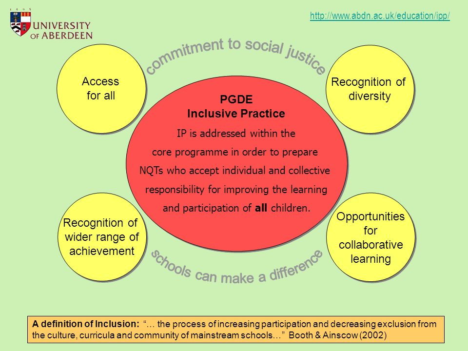 PGDE Inclusive Practice IP is addressed within the core programme in order to prepare NQTs who accept individual and collective responsibility for improving the learning and participation of all children.