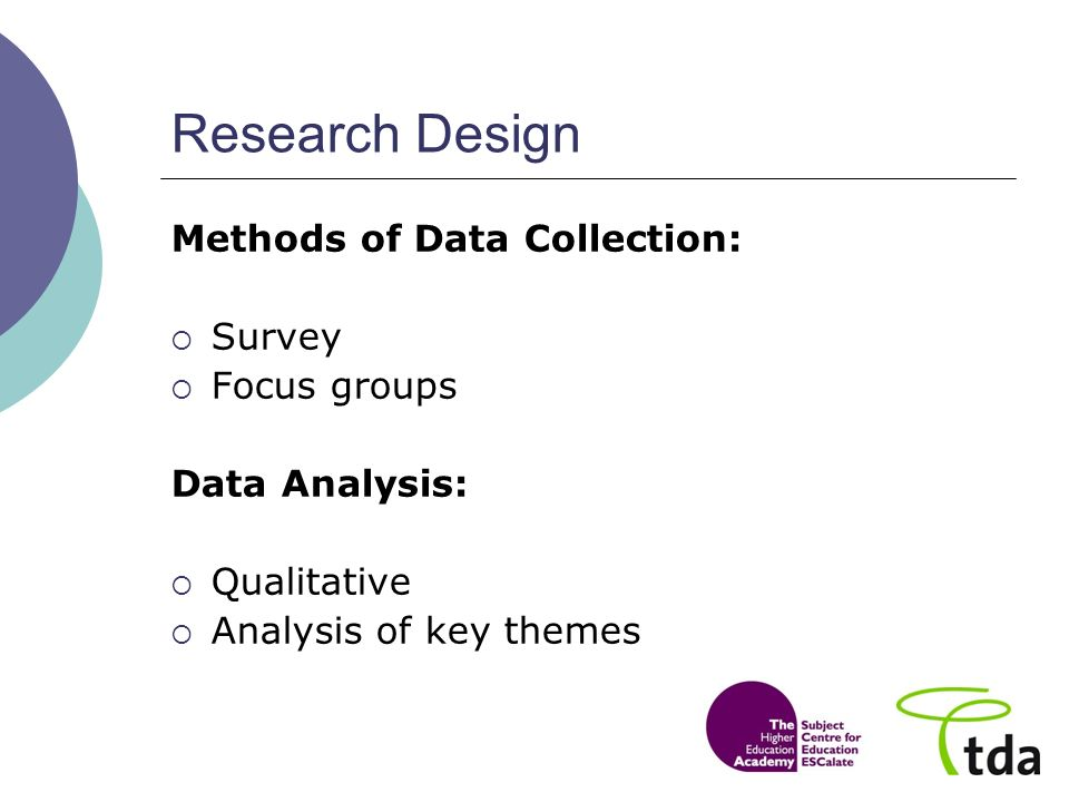 Research Design Methods of Data Collection: Survey Focus groups Data Analysis: Qualitative Analysis of key themes